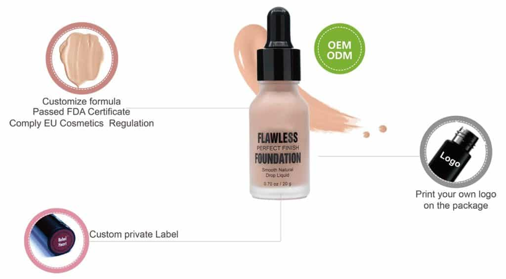 Bestseller private label Makeup foundation 30ml