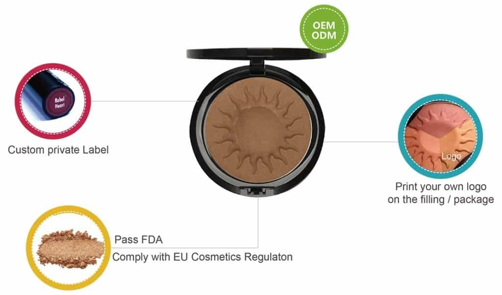Private label Contour & highlighter PS0165